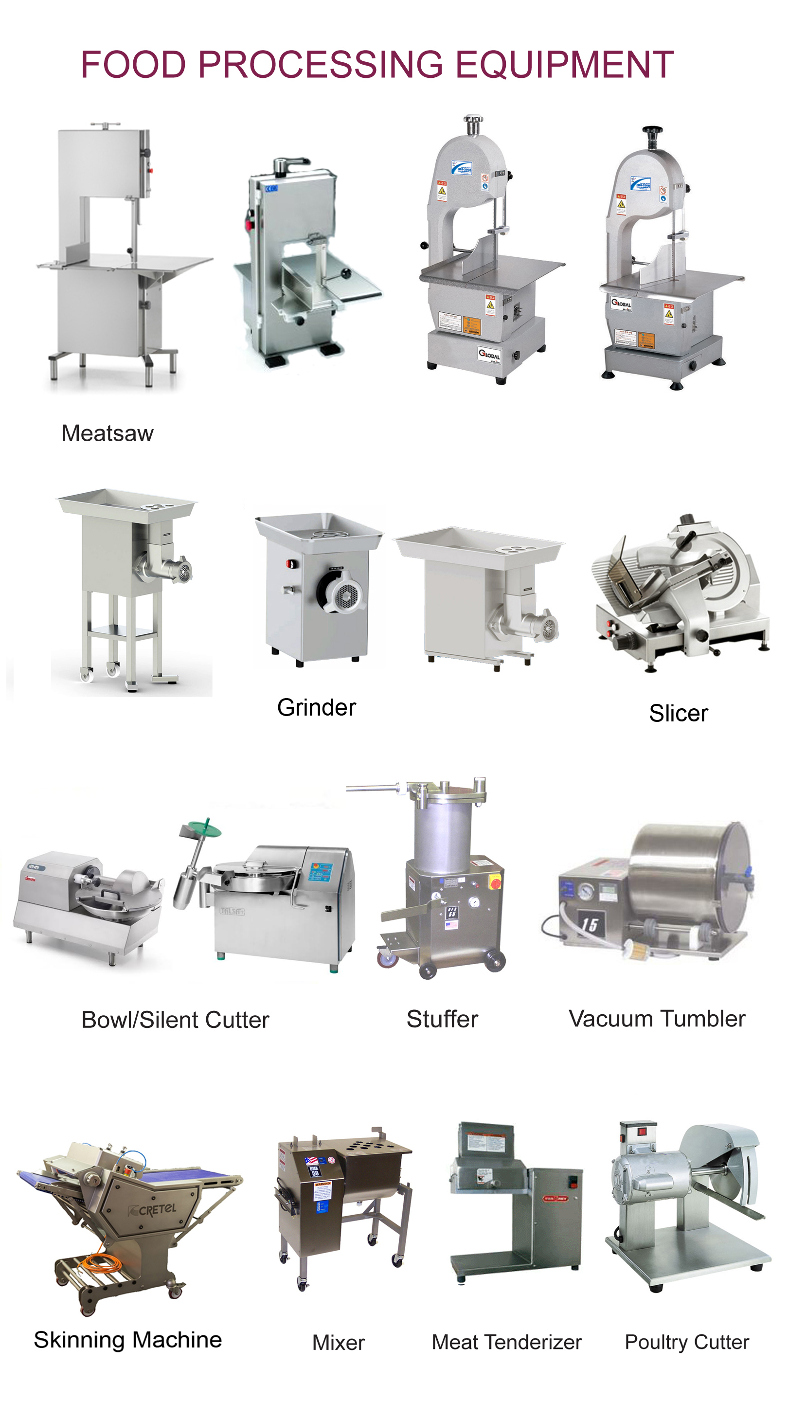 Food and Kitchen Equipment Products
